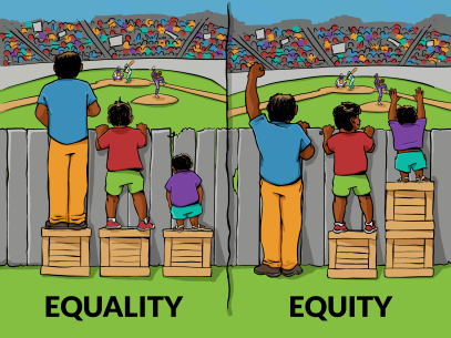 IISC_EqualityEquity (1).png